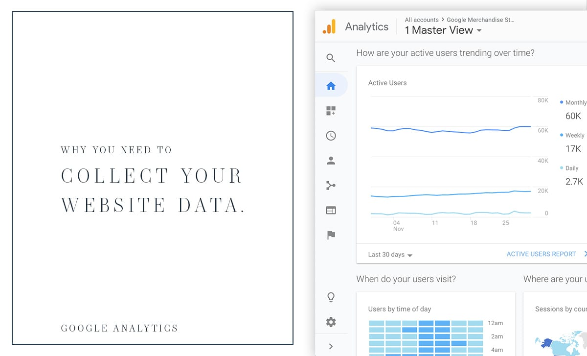 Google Analytics with Showit Website - Moreno Collective