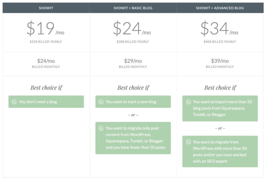 Showit Pricing - Moreno Collective